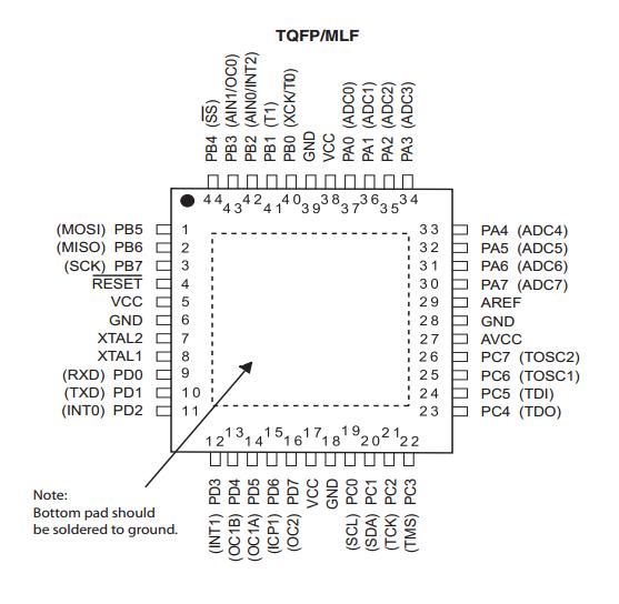 atmega32a-au 原装现货 8位微控制器-mcu 进口atmel品牌 资料及图片