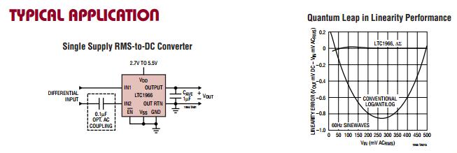 5v或±5.5v的双电源供电.低功耗关断模式降低到0.