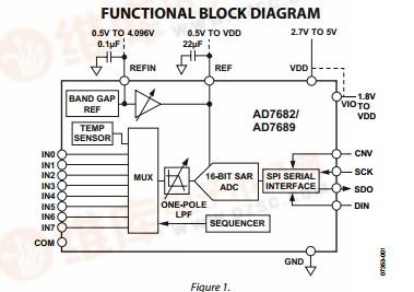 电路 电路图 电子 原理图 379_267